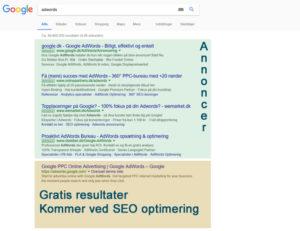 Hvad er adwords og Google annoncering?